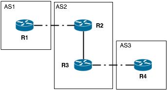 Netzwerkaufbau